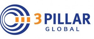 3Pillar-Global Innovation
